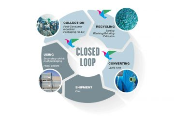 "Closed loop is the Aliplast ""recipe"" for reusing plastic packaging"