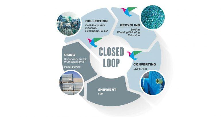 """Closed loop is the Aliplast """"recipe"""" for reusing plastic packaging"""