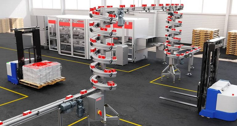 Compact spiral elevator in conveyor systems for filling and packaging lines